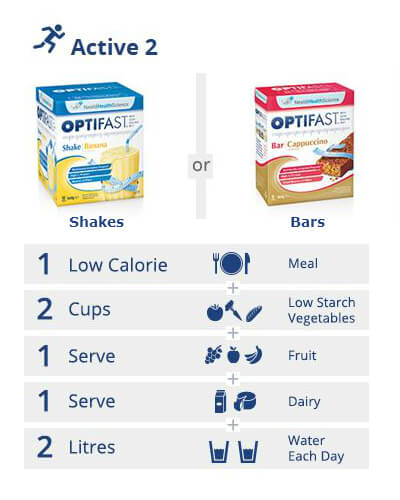 optifast active table 2